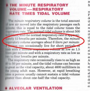 Ademwijzer: norm ademhaling